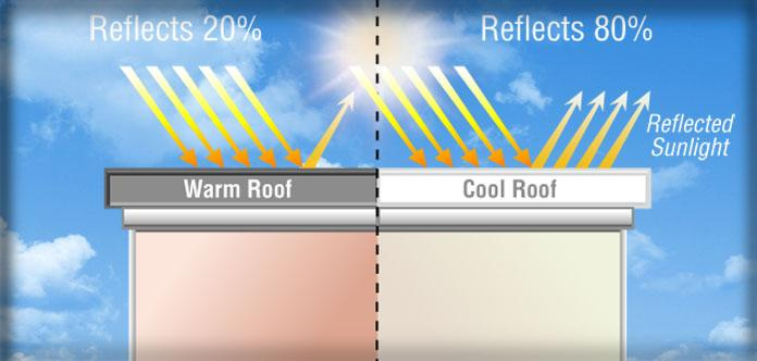 cool roof installation fort worth dallas